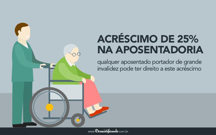 Acréscimo de 25% na aposentadoria NÃO se limita à por invalidez [MODELO]