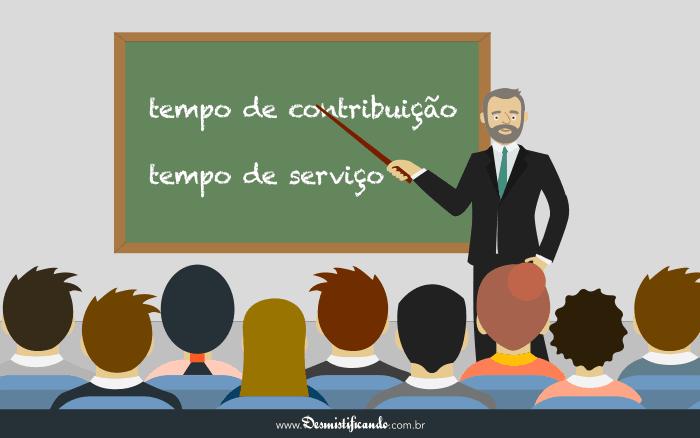 tempo contribuicao servico 700x438 - Tempo de contribuição (ou tempo de serviço): explicação descomplicada [INSS]